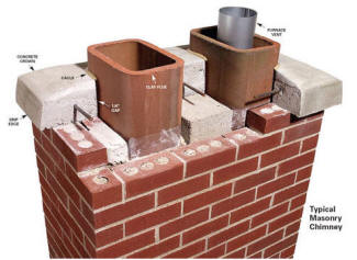 New York City-Commercial Chimney Lining and Repair